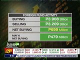 PH, Asian markets fall on more signs of weakness in China