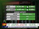 Philippine shares up for 2nd day