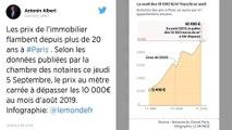 10000€ le m² à Paris: l'infographie qui montre la folie des prix dans la capitale depuis 20 ans
