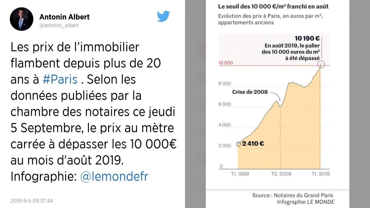 3232€ le m² à Paris l'infographie qui montre la folie des prix dans la  capitale depuis 32 ans