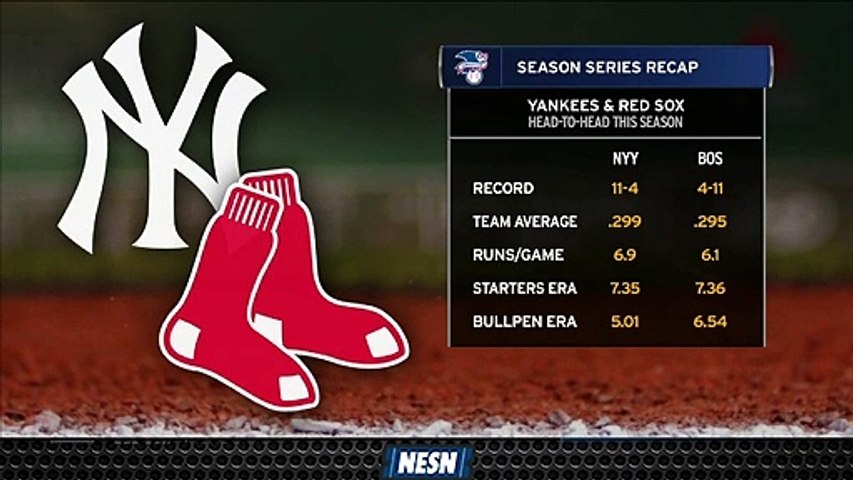 These Numbers Show Extent Red Sox Have Struggled Vs. Yankees This Season