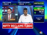Stock ideas to trade for today by market expert Nooresh Merani of Asian Market Securities