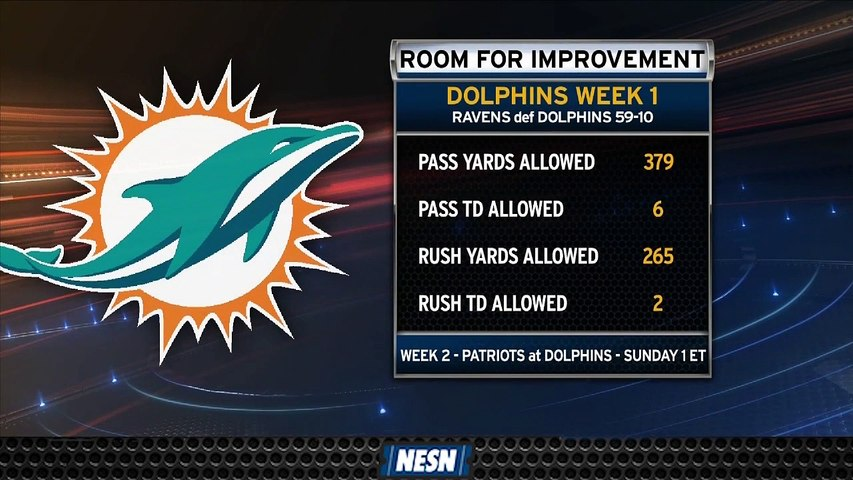 These Stats Show Just How Bad Dolphins Were Defensively Week 1 Vs. Ravens