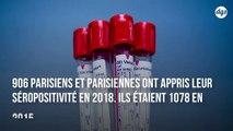 Paris connait une baisse des découvertes de séropositivité de 16% en trois ans