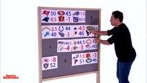 Breaking Down The NFL Week 2 Betting Lines