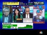 Here are some trading strategies from stock analyst Prakash Gaba