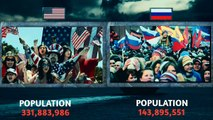 United States vs Russia military power comparison 2019