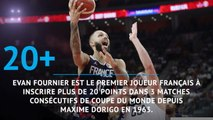 Quarts - France vs. USA en chiffres