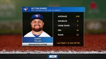 Blue Jays' Rowdy Tellez Has Been A Monster This Season Against Red Sox