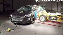 VÍDEO: ¿Cómo es de seguro el Ford Focus 2019?