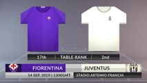 Match Preview: Fiorentina vs Juventus on 14/09/2019