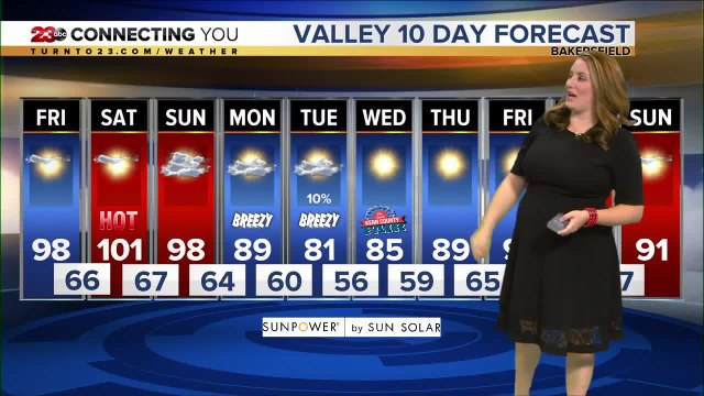 23ABC Weather | September 13, 2019