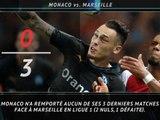 La belle affiche - Monaco/OM en 5 stats