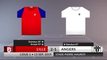 Match Review: Lille vs Angers on 13/09/2019