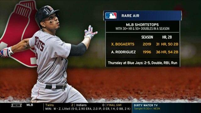 Red Sox's Xander Bogaerts, Rafael Devers On Cusp Of Record Milestone