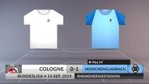 Match Review: Cologne vs Monchengladbach on 14/09/2019