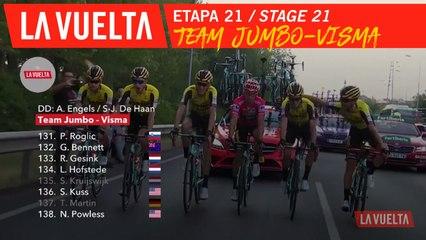Team Jumbo-Visma - Étape 21 / Stage 21 | La Vuelta 19