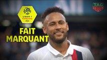 Le fantastique but de Neymar Jr pour son retour offre la victoire au PSG! 5ème journée de Ligue 1 Conforama / 2019-20