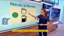 Un 5e choc pétrolier est-il à craindre ?