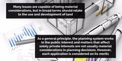 English planning applications explained