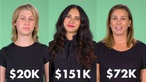 Women of Different Salaries on If They Got a $5,000 Medical Bill