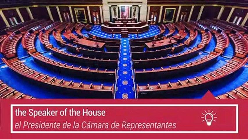US Citizenship Civics Test 100 Q&A in English Spanish Single Answer