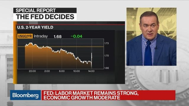Guggenheim's Minerd Disappointed With Fed, Says Markets Priced for More Action
