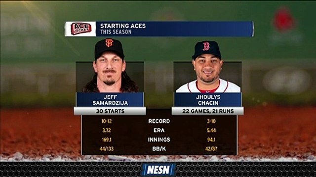 Jhoulys Chacin To Take Hill As Red Sox Look To Get Back In Win Column
