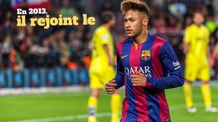 Neymar : le jeune prodige