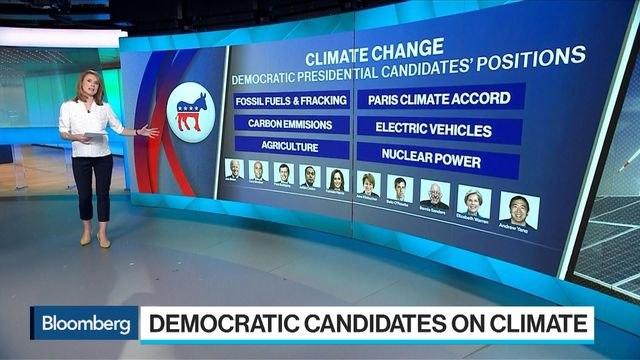 Where Democratic Presidential Candidates Stand on Climate Change