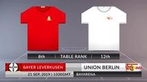 Match Preview: Bayer Leverkusen vs Union Berlin on 21/09/2019