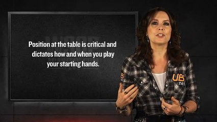 WSOP Academy - Lesson 02 - The Importance of Position