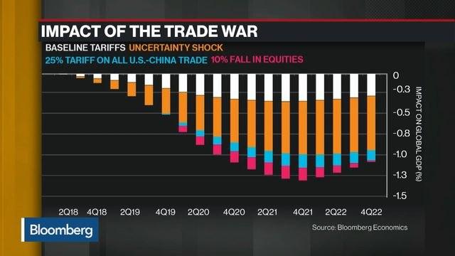 U.S., China Trade Talks Resume in Washington