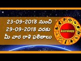 Rasi Phalalu    September 23rd to 29th Weekly Rasi Phalalu