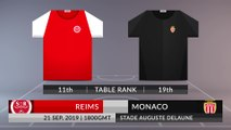 Match Preview: Reims vs Monaco on 21/09/2019