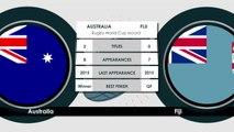 Australia v Fiji H2H