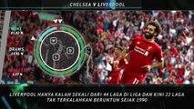 Chelsea v Liverpool - Big Match Focus