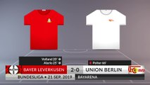 Match Review: Bayer Leverkusen vs Union Berlin on 21/09/2019