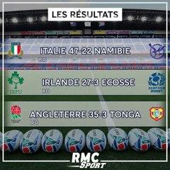 Coupe du monde rugby : les résultats du dimanche 22 septembre et le classement provisoire
