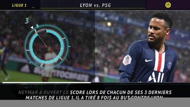 6e j. - 5 choses à retenir de Lyon/PSG