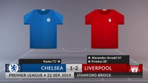Match Review: Chelsea vs Liverpool on 22/09/2019