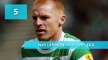 Celtic - Biggest Transfers