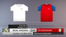 Match Review: Real Madrid vs CA Osasuna on 25/09/2019