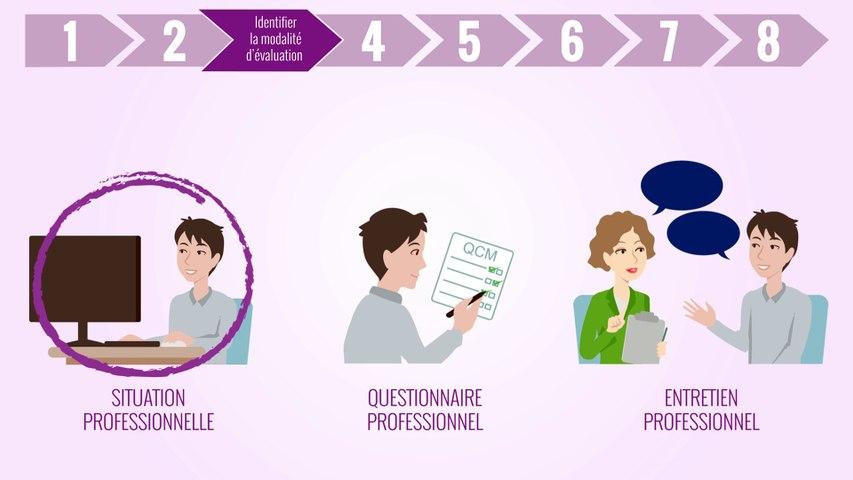 Titres professionnels   Comment concevoir une évaluation ?
