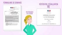 Titres professionnels | La demande d'agrément