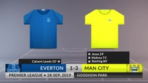 Match Review: Everton vs Man City on 28/09/2019