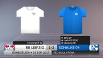 Match Review: RB Leipzig vs Schalke 04 on 28/09/2019
