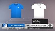 Match Review: Hoffenheim vs Monchengladbach on 28/09/2019