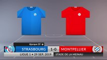 Match Review: Strasbourg vs Montpellier on 29/09/2019