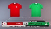 Match Review: Nimes vs Saint-Etienne on 29/09/2019